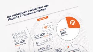 Download Infografik Magento-Fakten
