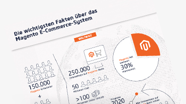 Download Infografik Magento-Fakten