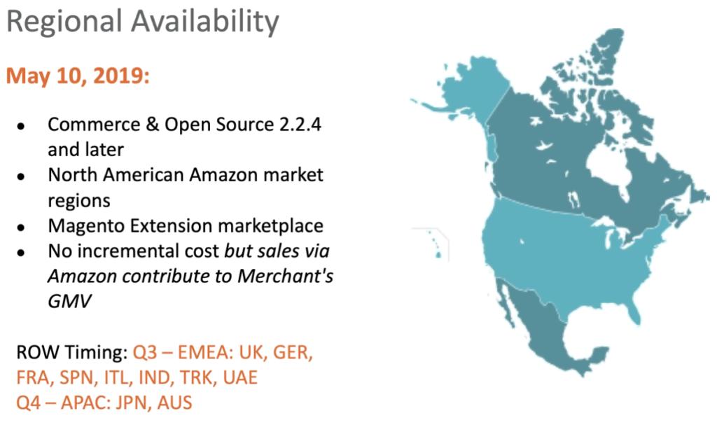 Grafik Zeitplan Amazon Sales Channel Magento / Quelle: Magento