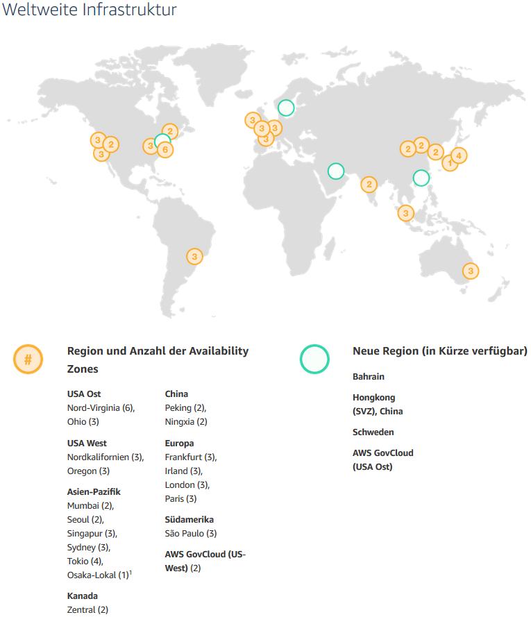 amazon AWS Cloud weltweite Infrastruktur