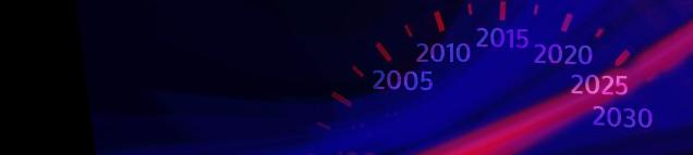 Onlinehandel 2025