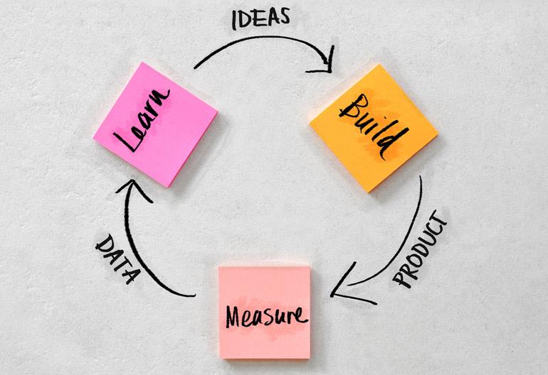 Build Measure Learn (Bild: iStock)