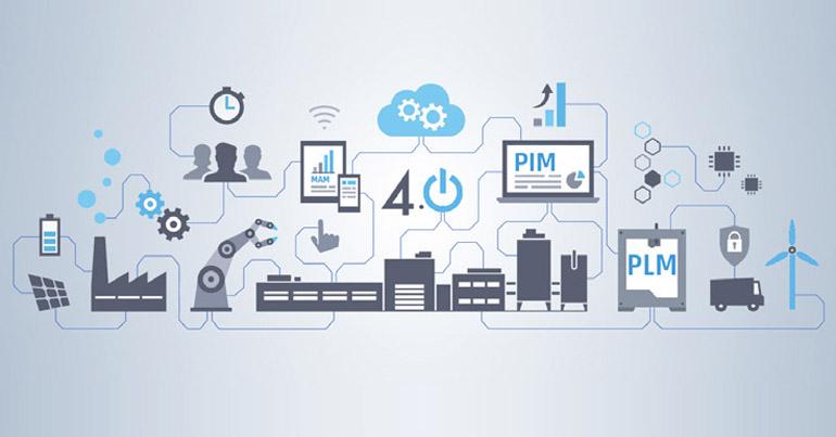 PIM Datenstruktur / Quelle: iStock
