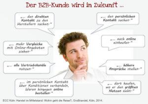 Ansprüche der Kunden im B2B-Commerce (Bild: IFH Köln)