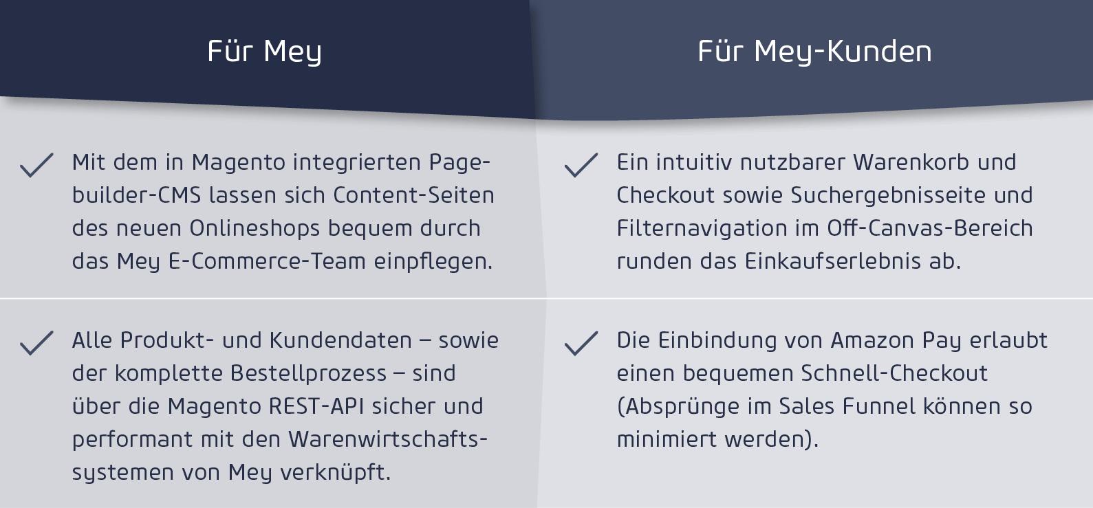 Mey Vorteile E-Commerce Plattform Tabelle