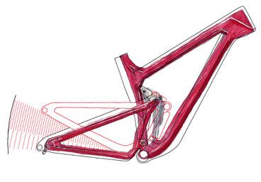netz98 Referenzen FOCUS Bike