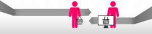 Onlinehandel 2014