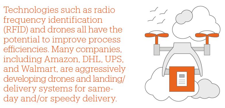 RFID und Drohnen-Technologie in B2B / Quelle: Magento